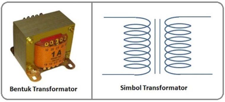 Bentuk dan Simbol Transformator