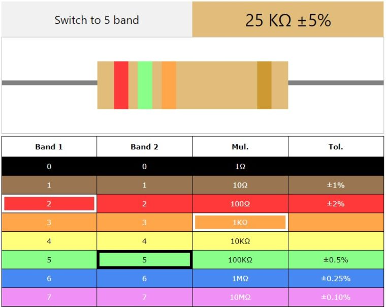 Cara Menghitung Resistor Secara Online