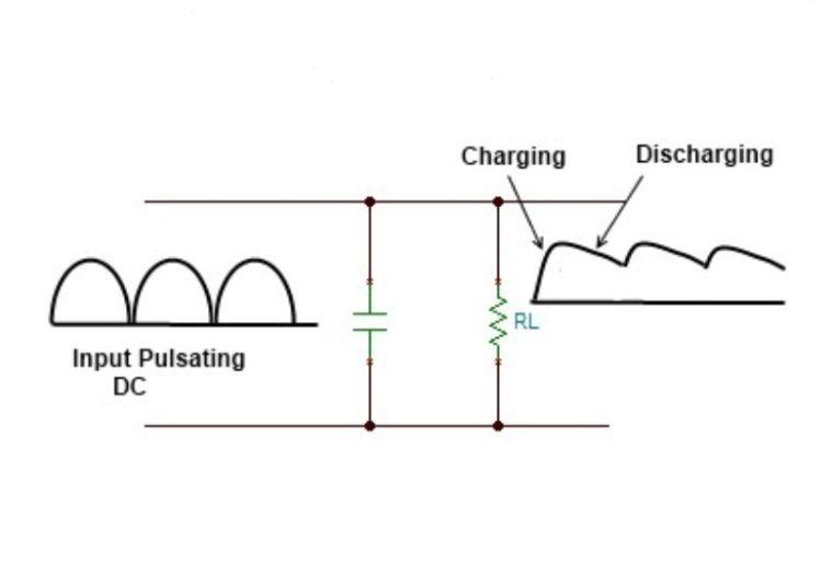Cara kerja pada alat elektronika