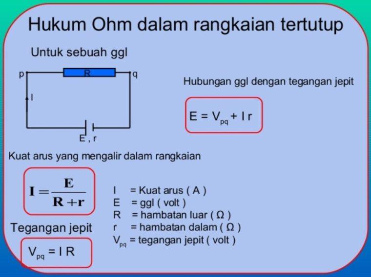 Hukum Ohm untuk Rangkaian Tertutup