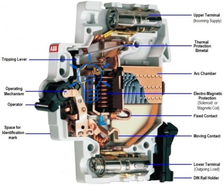 Kontruksi dan Komponen MCB Listrik