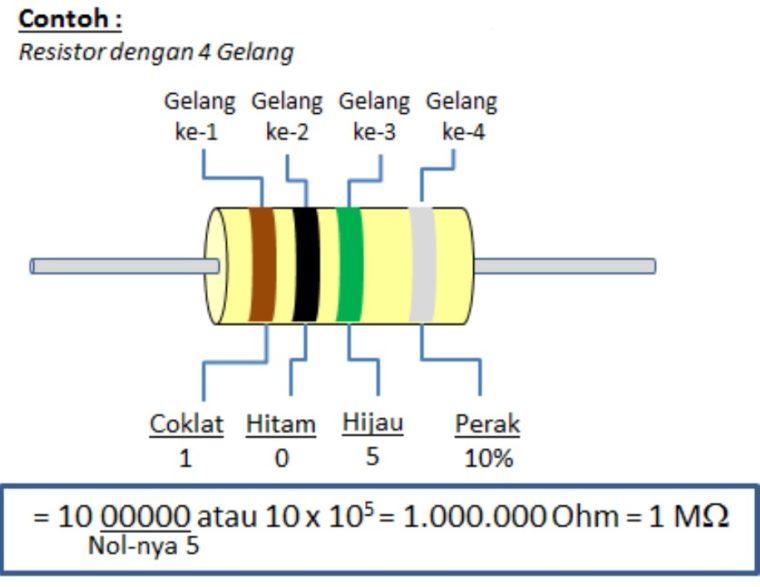 Menghitung Resistor 4 Gelang Warna