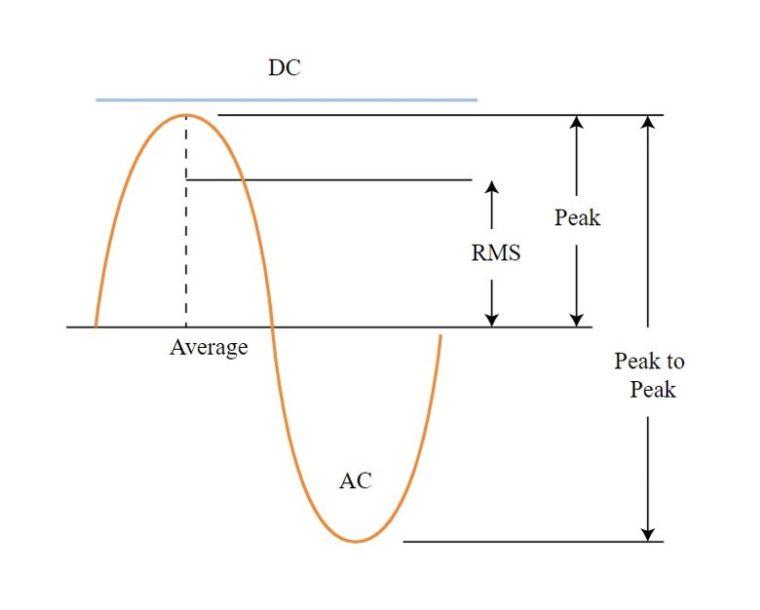 Metode Kuantifikasi Amplitudo Getaran