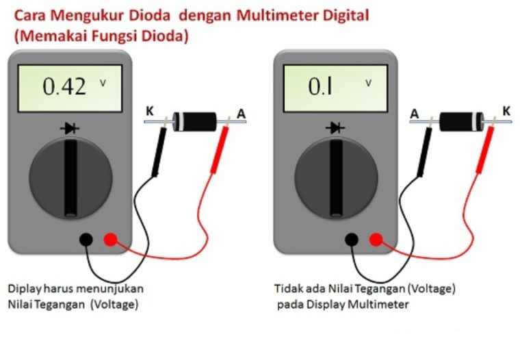 Multimeter Digital (Fungsi Dioda)