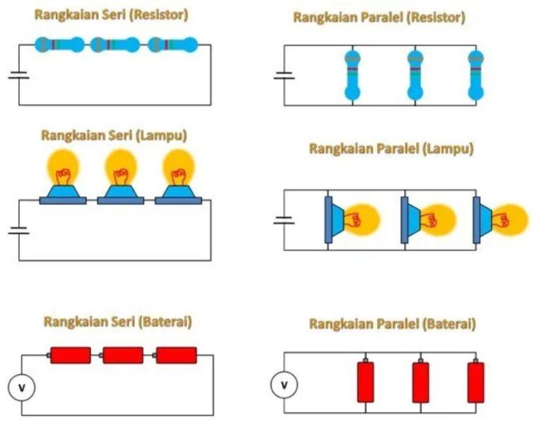 Perbedaan Rangkaian Listrik Seri dan Paralel pada Bentuk Rangkaian