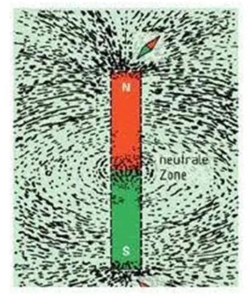 Pola garis medan magnet permanan