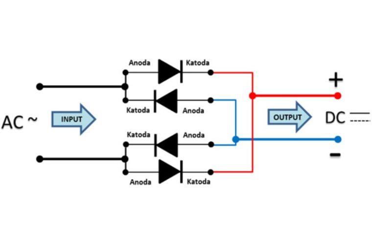 Rangakaian Sederhana Cara Merubah Arus AC Menjadi DC dan Sebaliknya