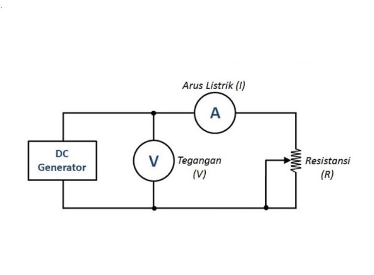 Rangkaian Elektronika Sederhana
