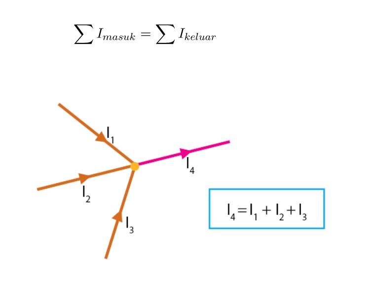 Simbol Bunyi Hukum Kirchhoff I