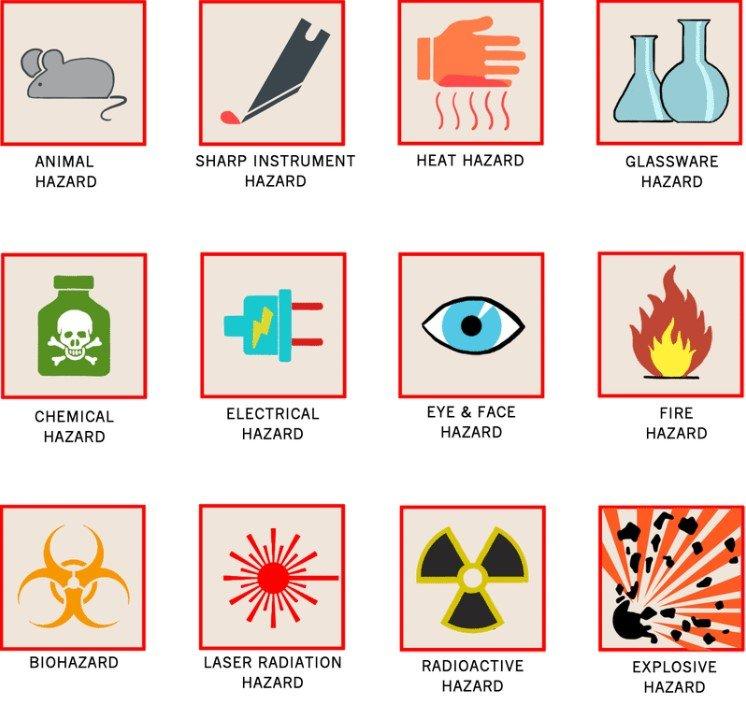 Alat Simbol Hingga Cara Menjaga Keselamatan Kerja Di Laboratorium