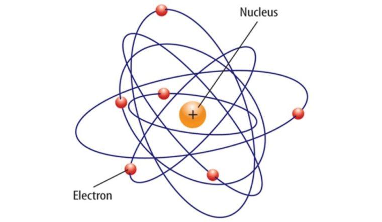 Teori Atom Mekanika Kuantum
