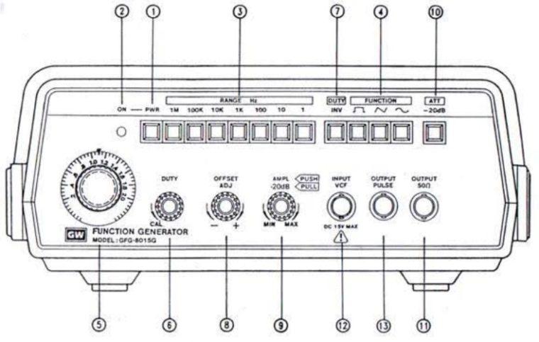 Bagian - Bagian Function Generator