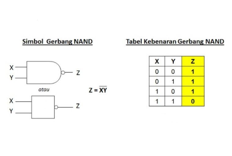 Gerbang NAND (NAND Gate)