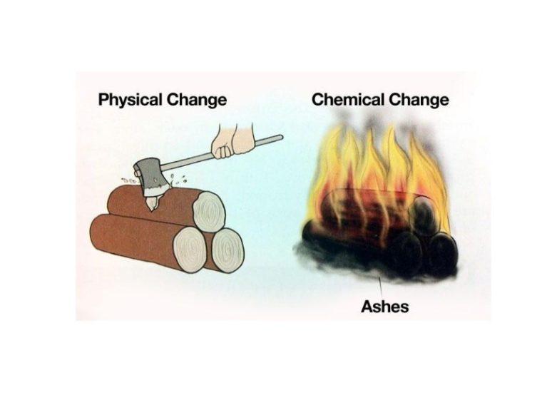 Perbedaan Perubahan Fisika dan Perubahan Kimia