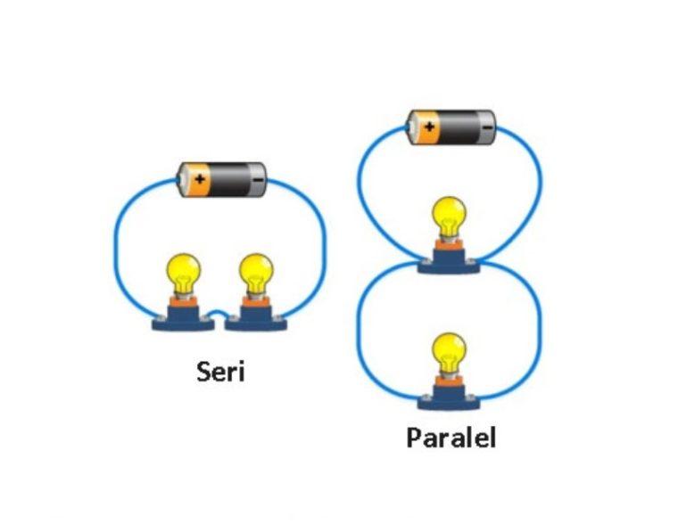 Perbedaan Rangkaian Seri dan Paralel pada Bentuk Rangkaian
