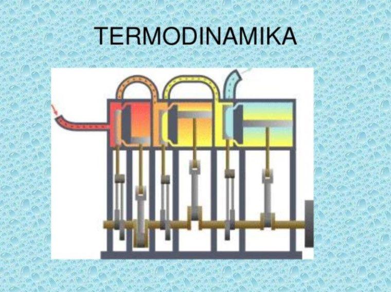 Prinsip Termodinamika
