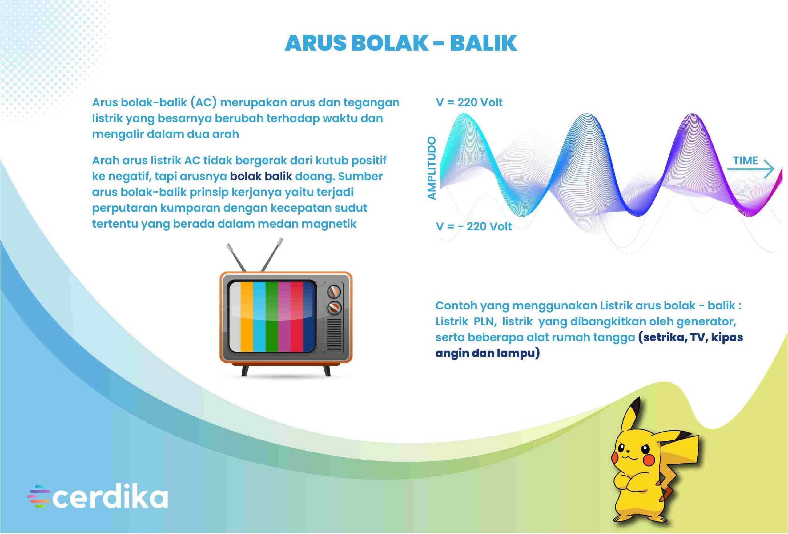 infografis arus bolak balik
