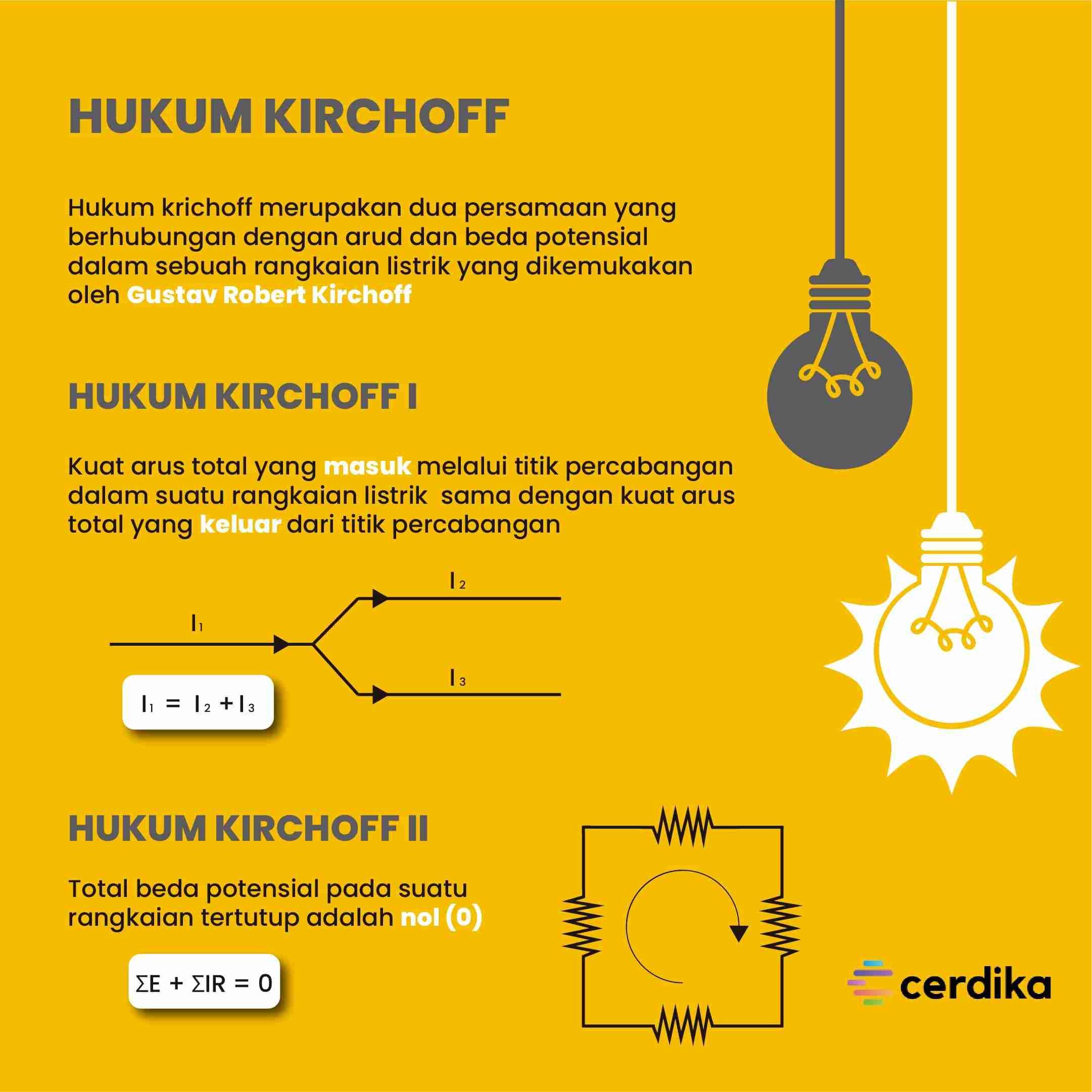 infografis hukum kirchoff