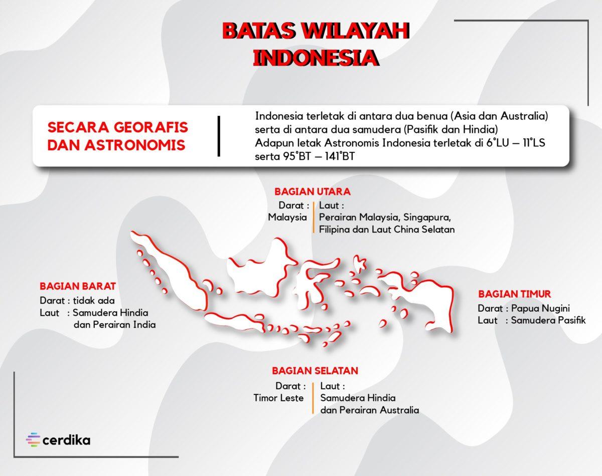 infografis-batas-wilayah-indonesia-terbaru-compressed