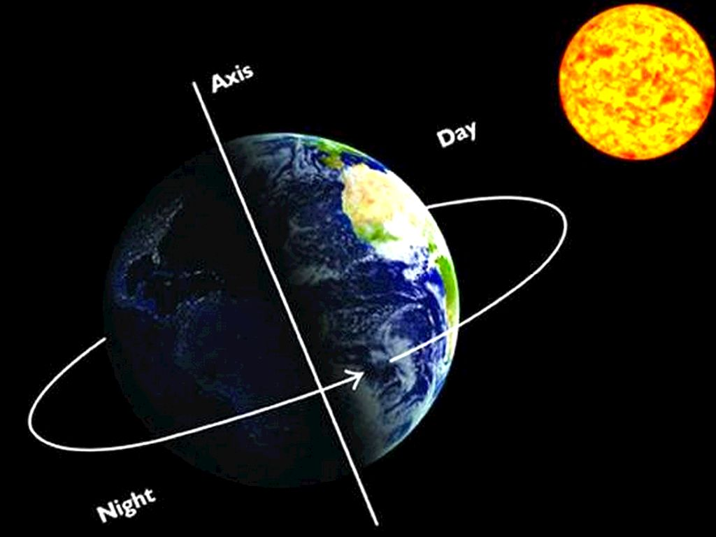gambar akibat rotasi bumi