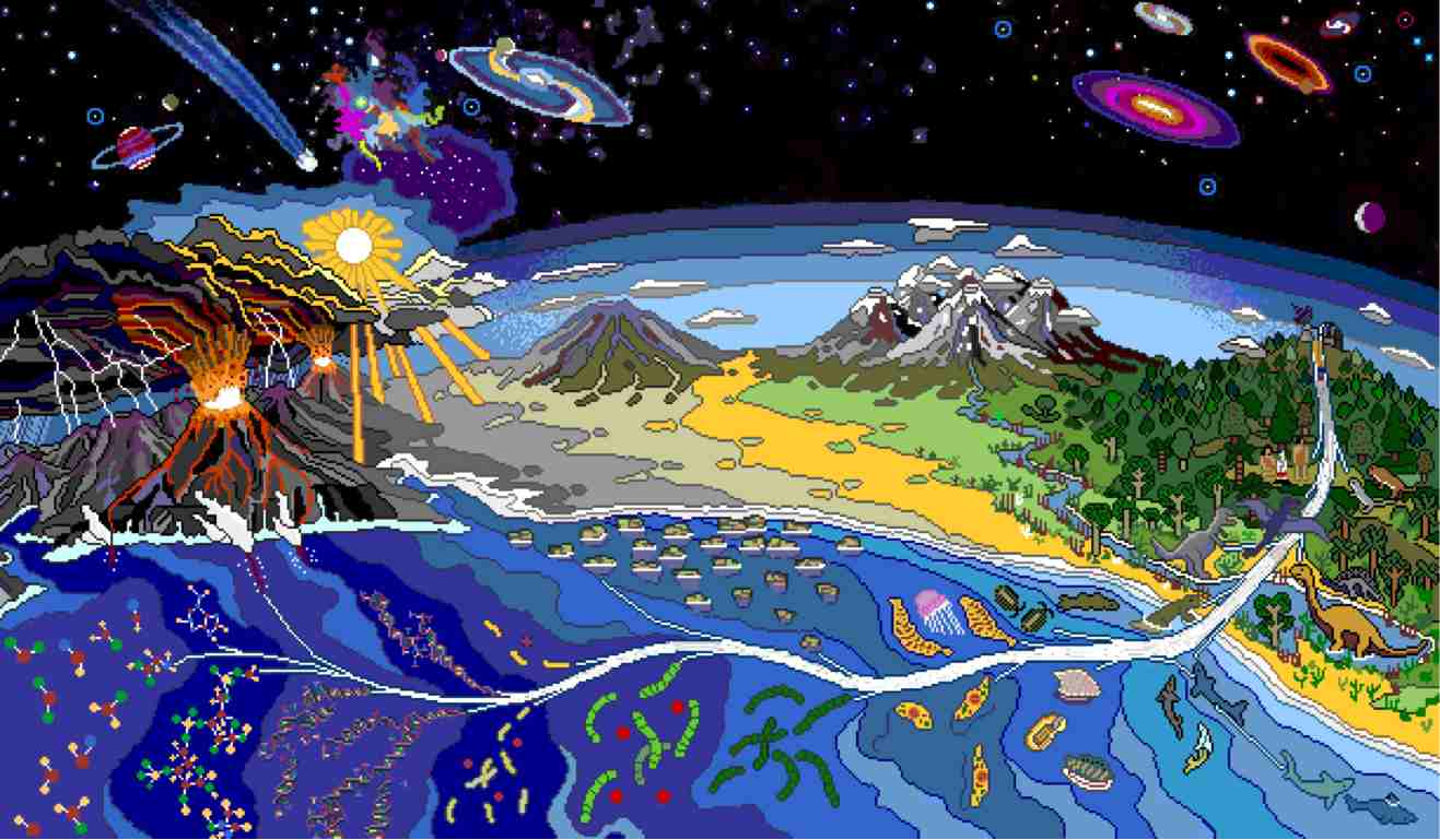 gambar pekembangan kehidupan di Bumi