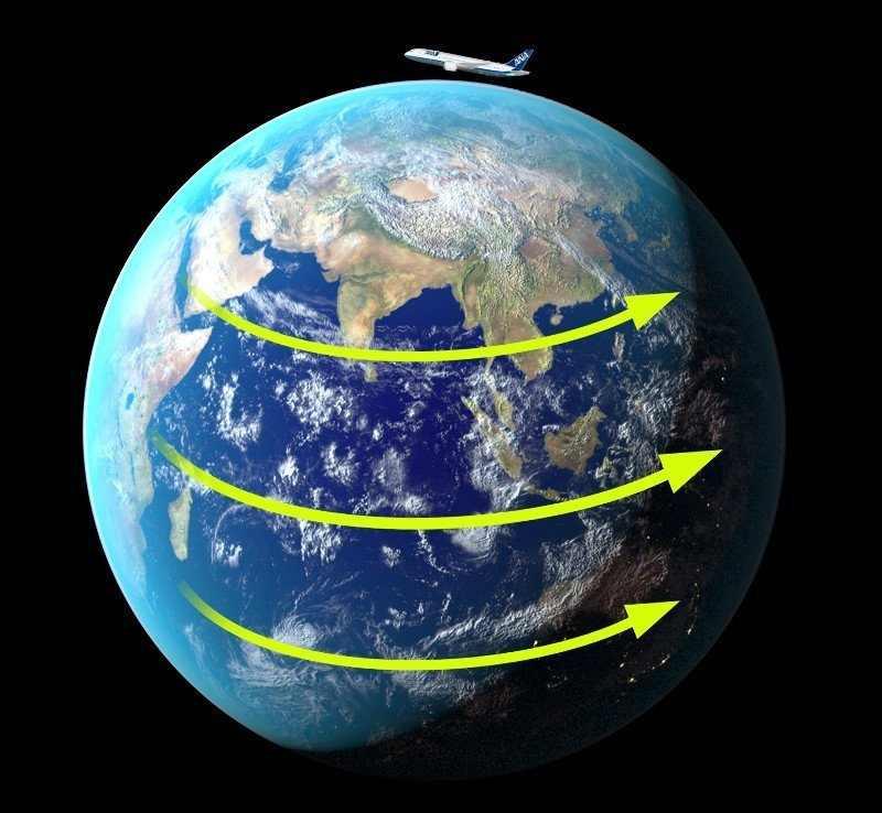gambar rotasi bumi