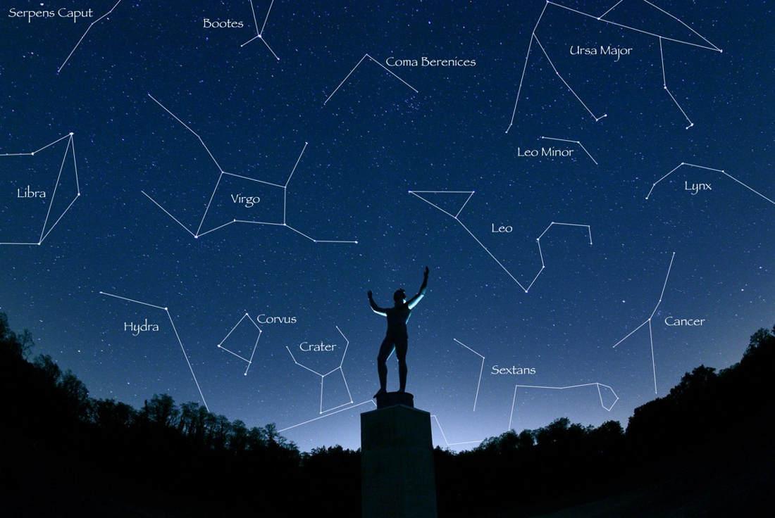 perubahan rasi bintang