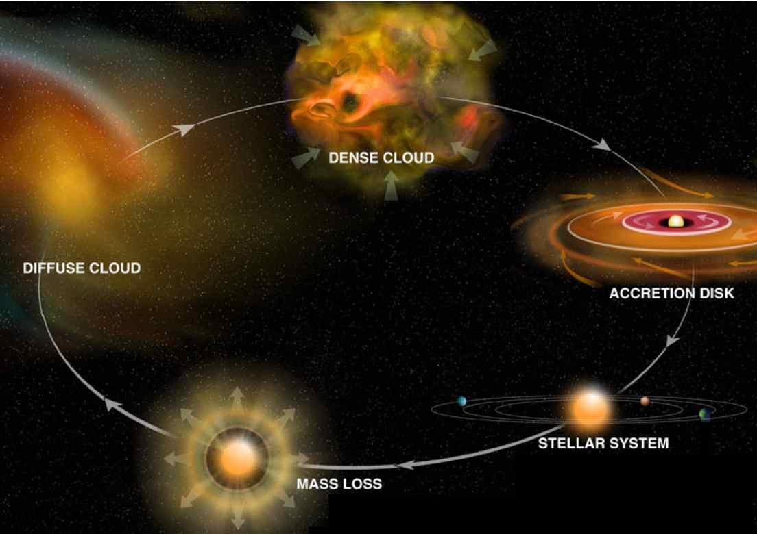 gambar teori nebula