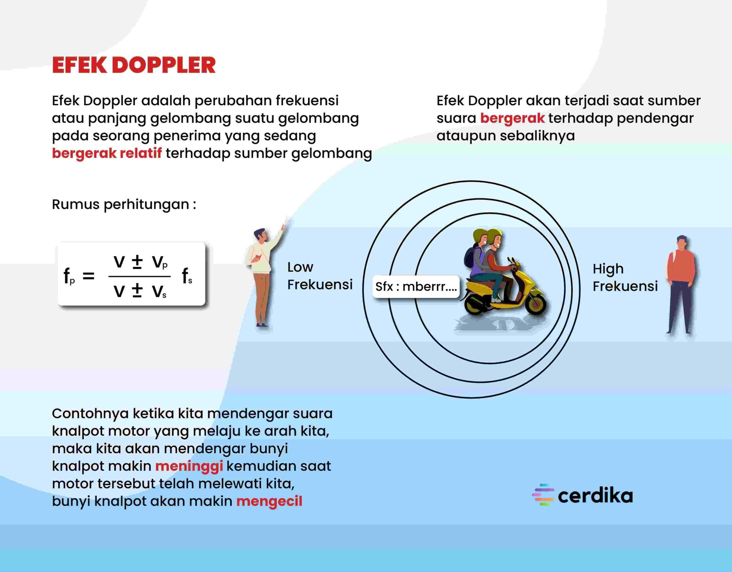 infografis efek doppler