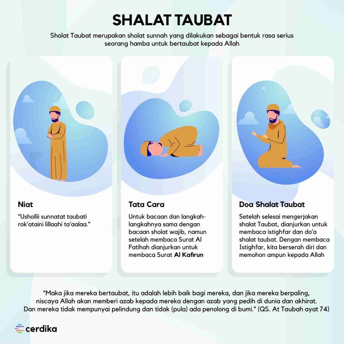 35+ Tata Cara Sholat Taubat Pictures - Andromopedia