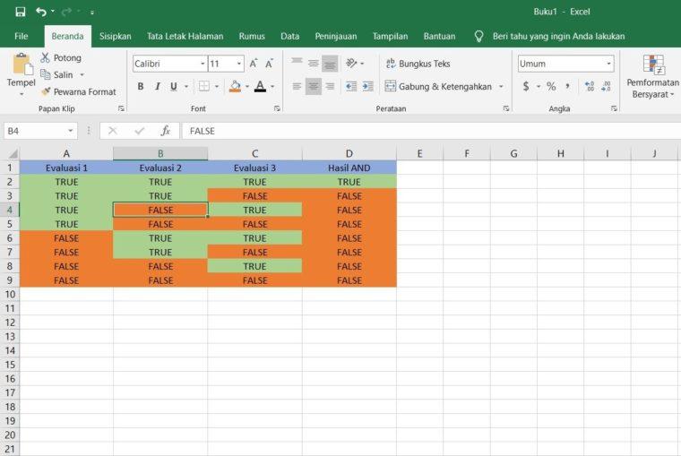 Tabel Fungsi AND dengan 3 Kondisi Evaluasi