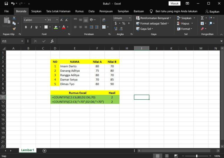 Contoh Penggunaan Rumus COUNTIFS Excel