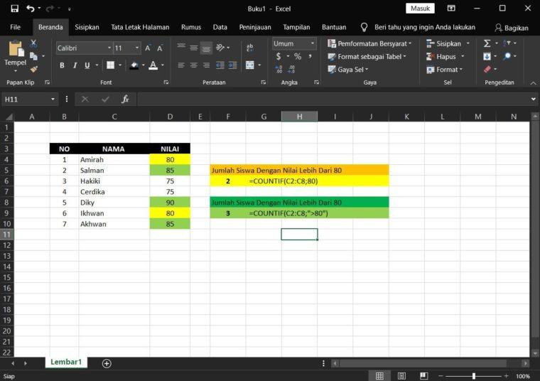 Contoh ke-1 Penggunaan Rumus COUNTIF Excel