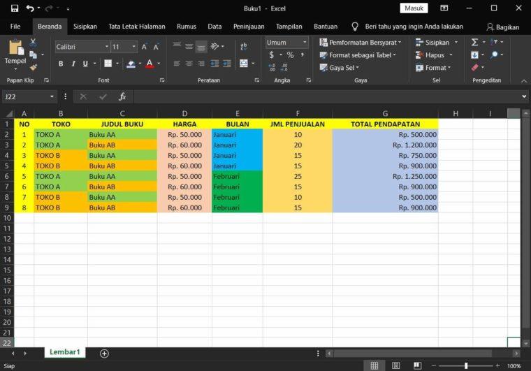 Contoh ke-1 Penggunaan Rumus SUMIFS Excel