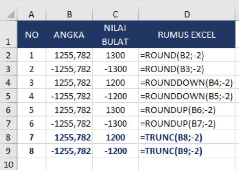 Contoh ke-2 Penggunaan Fungsi TRUNC Excel
