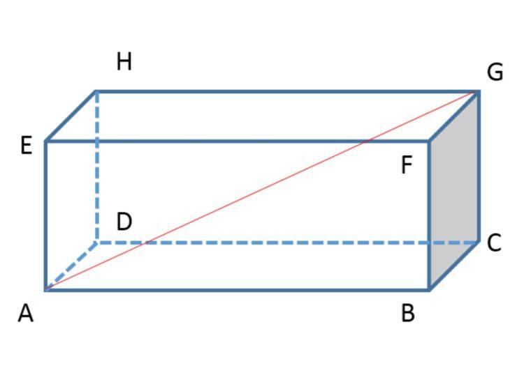 Rumus Diagonal Ruang Balok