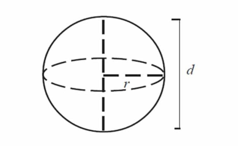 Rumus Diameter Bola